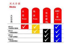 深圳装饰公司新美装饰安全施工教育
